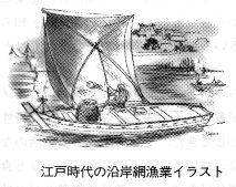 江戸時代の沿岸網漁業イラスト